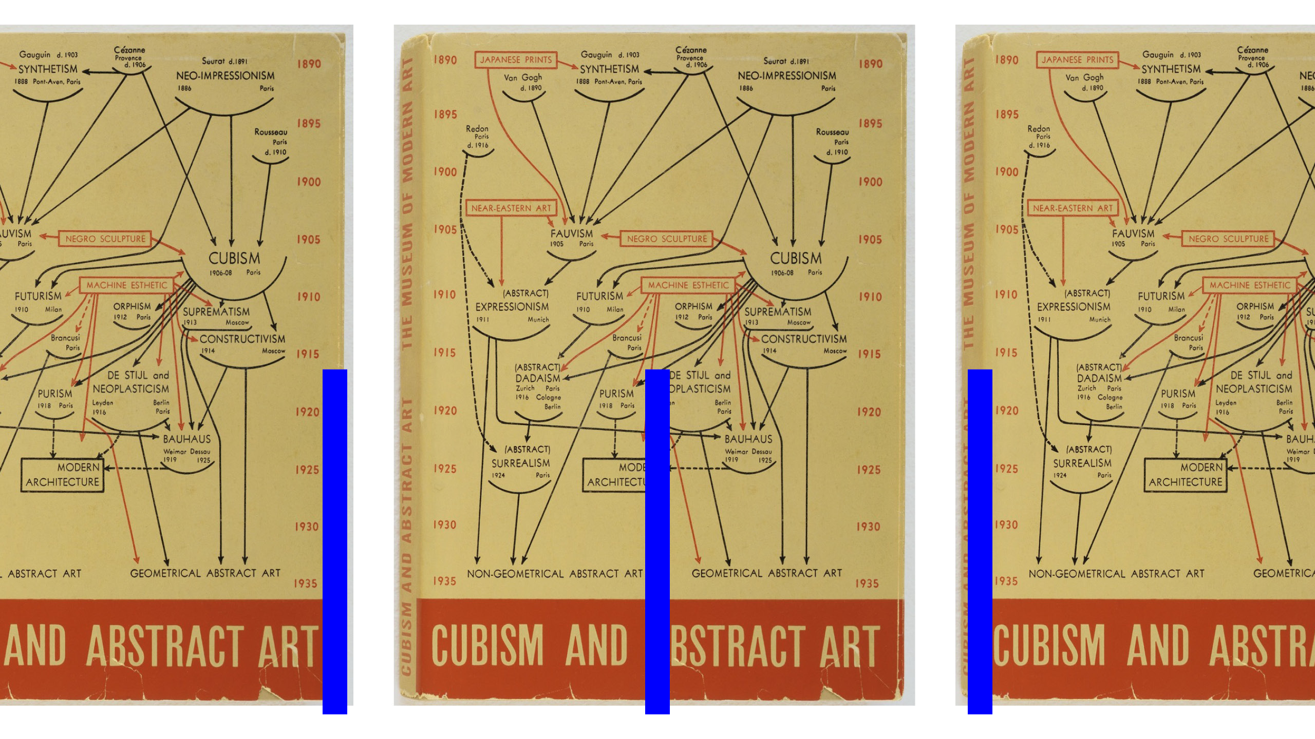 """Open lecture """"Avant-garde and the circulation of modernist forms and politics over the long twentieth century"""""""