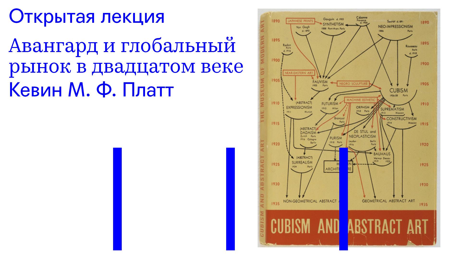 Открытая лекция «Авангард и глобальный рынок в двадцатом веке»